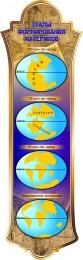 Купить Стенд Этапы формирования Материков в золотисто-синих тонах 500*1550 мм в Беларуси от 94.00 BYN