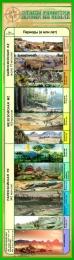 Купить Стенд Этапы развития жизни на Земле в золотисто-зелёных тонах 400*1400 мм в Беларуси от 66.00 BYN