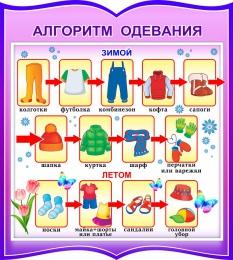 Купить Стенд фигурный Алгоритм одевания для группы Ежевичка 270*300мм в Беларуси от 9.00 BYN