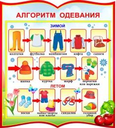 Купить Стенд фигурный Алгоритм одевания для группы Вишенка 270*300 мм в Беларуси от 10.00 BYN