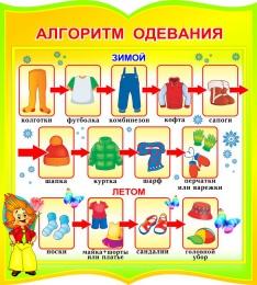 Купить Стенд фигурный Алгоритм одевания для группы Знайка 270*300 мм в Беларуси от 10.00 BYN