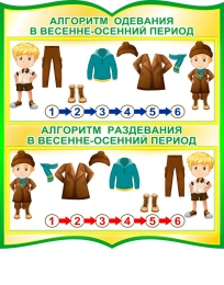 Купить Стенд фигурный Алгоритм одевания в золотисто-зеленых тонах 270*300мм в Беларуси от 9.00 BYN