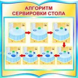 Купить Стенд фигурный Алгоритм сервировки 560*560 мм в Беларуси от 38.00 BYN
