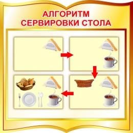 Купить Стенд фигурный Алгоритм сервировки стола в золотистых тонах №2 560*560 мм в Беларуси от 36.00 BYN