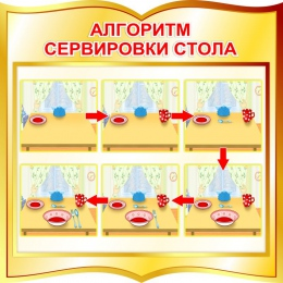 Купить Стенд фигурный Алгоритм сервировки стола в золотистых тонах №3 560*560 мм в Беларуси от 36.00 BYN