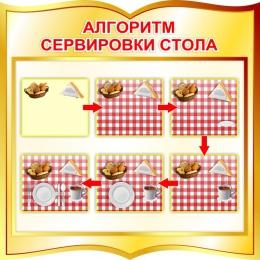 Купить Стенд фигурный Алгоритм сервировки стола в золотистых тонах №1 560*560 мм в Беларуси от 36.00 BYN