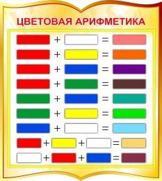 Купить Стенд фигурный Цветовая арифметика для начальной школы и детского сада в золотистых тонах 270*300мм в Беларуси от 10.00 BYN