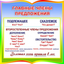 Купить Стенд фигурный Главные члены предложения для начальной школы 550*550 мм в Беларуси от 34.00 BYN