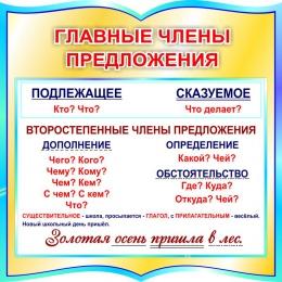 Купить Стенд фигурный Главные члены предложения для начальной школы в бирюзовых тонах 550*550мм в Беларуси от 34.00 BYN