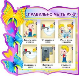 Купить Стенд фигурный Как правильно мыть руки для группы Бабочки 340*330 мм в Беларуси от 14.00 BYN