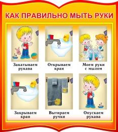 Купить Стенд фигурный как правильно мыть руки для группы Брусничка 270*300 мм в Беларуси от 10.00 BYN