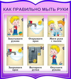 Купить Стенд фигурный Как правильно мыть руки для группы Ежевичка 270*300мм в Беларуси от 9.00 BYN