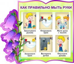 Купить Стенд фигурный Как правильно мыть руки для группы Колокольчики 350*300 мм в Беларуси от 12.00 BYN