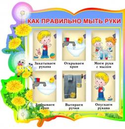 Купить Стенд фигурный Как правильно мыть руки для группы Одуванчик 330*340мм в Беларуси от 14.00 BYN