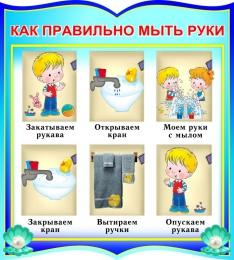 Купить Стенд фигурный как правильно мыть руки для группы Жемчужинка 270*300мм в Беларуси от 10.00 BYN