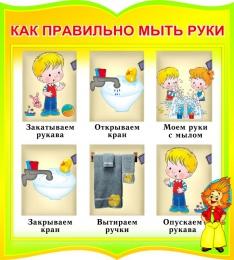 Купить Стенд фигурный как правильно мыть руки для группы Знайка 270*300мм в Беларуси от 10.00 BYN