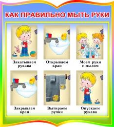 Купить Стенд фигурный Как правильно мыть руки для начальной школы и детского сада  270*300мм в Беларуси от 10.00 BYN