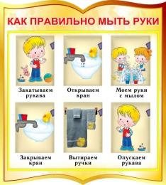 Купить Стенд фигурный Как правильно мыть руки для начальной школы и детского сада в золотистых тонах 270*300мм в Беларуси от 10.00 BYN