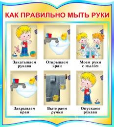 Купить Стенд фигурный Как правильно мыть руки в бирюзовых тонах 270*300мм в Беларуси от 10.00 BYN