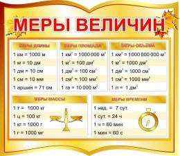 Купить Стенд фигурный Меры величин для начальной школы в золотистых тонах  400*350мм в Беларуси от 17.00 BYN