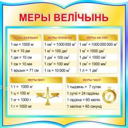 Купить Стенд фигурный Меры велiчынь на белорусском языке для начальной школы в бирюзовых тонах 550*550мм в Беларуси от 34.00 BYN