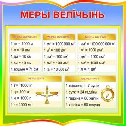 Купить Стенд фигурный Меры велiчынь на белорусском языке для начальной школы в зелено-голубых тонах 550*550мм в Беларуси от 34.00 BYN