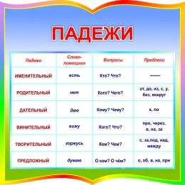 Купить Стенд фигурный Падежи для начальной школы 550*550мм в Беларуси от 34.00 BYN