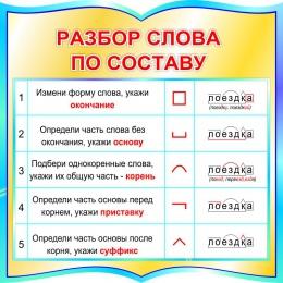 Купить Стенд фигурный Разбор слова по составу в бирюзовых тонах 550*550мм в Беларуси от 34.00 BYN