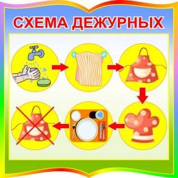 Купить Стенд фигурный Схема дежурных для детского сада 560*560 мм в Беларуси от 36.00 BYN