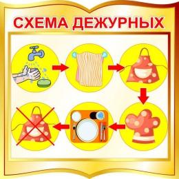 Купить Стенд фигурный Схема дежурных для детского сада в золотисто-желтых тонах 560*560 мм в Беларуси от 36.00 BYN