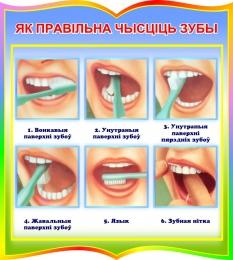 Купить Стенд фигурный Як правiльна чысцiць зубы на белорусском языке 270*300 мм в Беларуси от 10.00 BYN