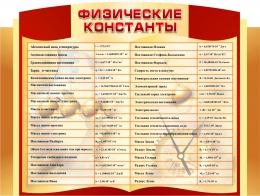 Купить Стенд Физические константы в кабинет физики 1000*750мм в Беларуси от 86.00 BYN