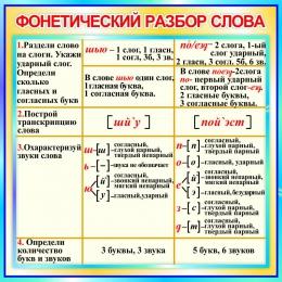 Купить Стенд Фонетический разбор слова в бирюзовых тонах 550*550 мм в Беларуси от 33.00 BYN