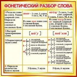 Купить Стенд Фонетический разбор слова в золотистых тонах 550*550 мм в Беларуси от 33.00 BYN