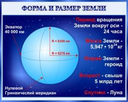 Купить Стенд Форма и размер Земли 1000*800 мм в Беларуси от 87.00 BYN