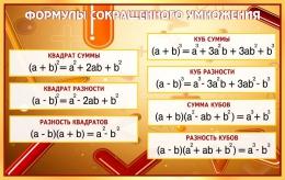 Купить Стенд Формулы сокращённого умножения в золотисто-бордовых тонах 840*530 мм в Беларуси от 49.00 BYN