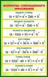 Купить Стенд Формулы сокращённого умножения в золотисто-зелёных тонах  530*840 мм в Беларуси от 51.00 BYN