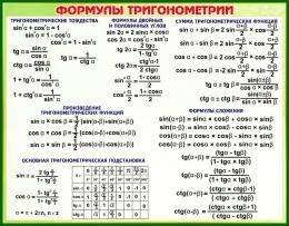 Купить Стенд Формулы Тригонометрии в зеленых тонах 830*650 мм в Беларуси от 59.00 BYN