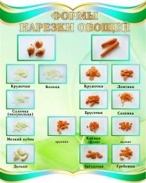 Купить Стенд Формы нарезки овощей для кабинета  трудового обучения в бирюзовых тонах 690*860мм в Беларуси от 72.00 BYN