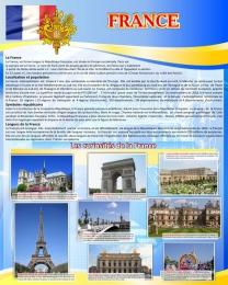 Купить Стенд FRANCE в кабинет французского языка 600*750 мм в золотисто-голубых тонах в Беларуси от 52.00 BYN