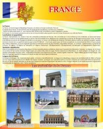 Купить Стенд FRANCE в кабинет французского языка 600*750 мм в золотисто-оранжевых тонах в Беларуси от 52.00 BYN