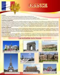 Купить Стенд FRANCE в кабинет французского языка в бордово-золотистых тонах 700*850 мм в Беларуси от 65.00 BYN