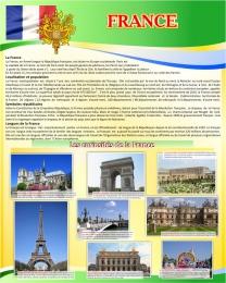Купить Стенд FRANCE в кабинет французского языка в золотисто-зеленых тонах 600*750 мм в Беларуси от 49.00 BYN