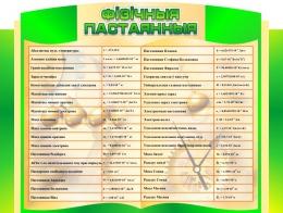 Купить Стенд ФІЗІЧНЫЯ ПАСТАЯННЫЯ на белорусском языке в зелёных тонах 1000*760мм в Беларуси от 92.00 BYN