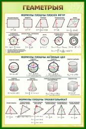 Купить Стенд Геаметрыя в золотисто-зелёных тонах  630*940 мм в Беларуси от 65.00 BYN