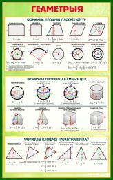 Купить Стенд Геаметрыя в золотисто-зелёных тонах на белорусском языке 530*840 мм в Беларуси от 49.00 BYN