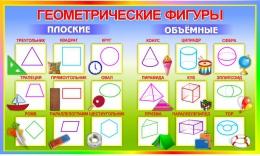 Купить Стенд Геометрические фигуры для начальной школы в стиле Радуга 1190*720мм в Беларуси от 99.00 BYN