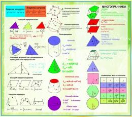 Купить Стенд Геометрия для кабинета математики 1120*1000мм в Беларуси от 122.00 BYN