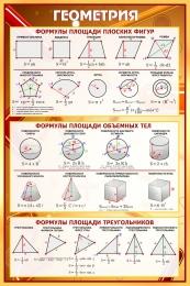 Купить Стенд Геометрия в золотисто-бордовых тонах 630*940 мм в Беларуси от 65.00 BYN