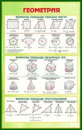 Купить Стенд Геометрия в золотисто-зелёных тонах  530*840 мм в Беларуси от 49.00 BYN
